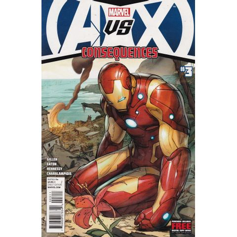 AVX-vs---Consequences---3